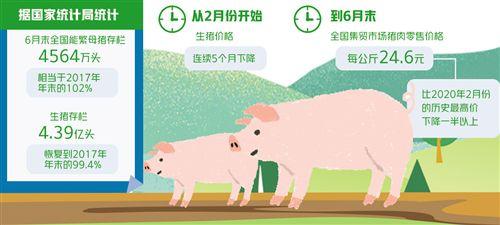 赢咖3官网:节本增效应对猪价起落